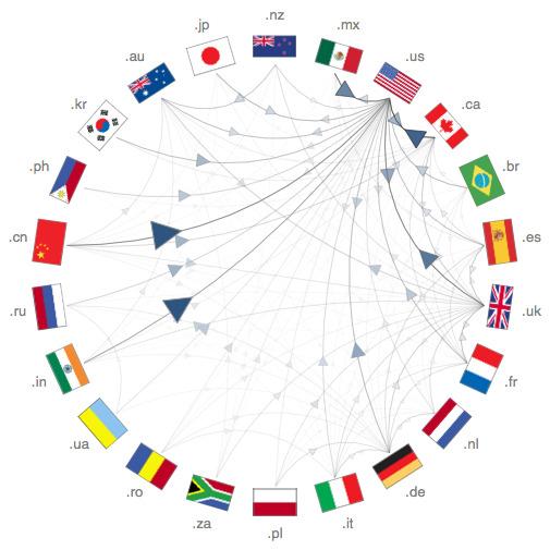Математик вычислил траекторию жизни при помощи Facebook